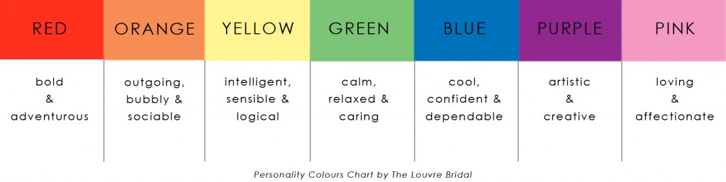 personality-colours-chart-the-louvre-bridal